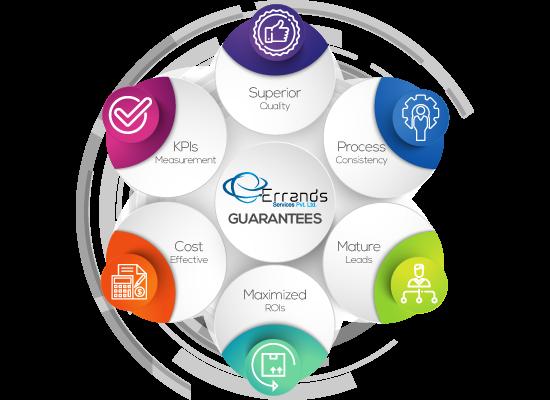 Errands Services promises, guarantees,